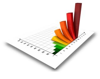 Encuesta de satisfacción de los servicios de limpieza y control de accesos a nuestros clientes.